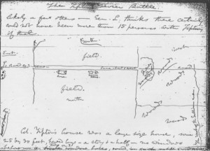 Figure 4. Map drawn by nineteenth century historian Lyman C. Draper of Col. Tipton's property during the Battle of the State of Franklin. This map was drawn from the memory of Thomas Love, younger brother of Major Robert Love, during an interview with Draper. Col. Tipton's house is visibly marked, along with Gov. Sevier's position in the woods.